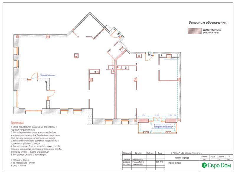 Дизайн 4-комнатной квартиры в стиле классицизм. Фото 031