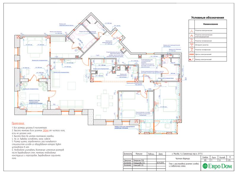Дизайн 4-комнатной квартиры в стиле классицизм. Фото 035