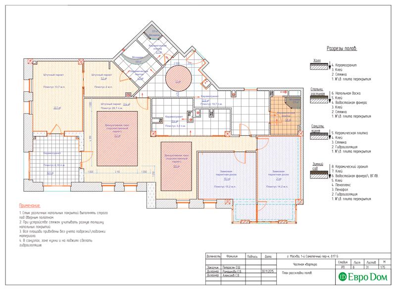 Дизайн 4-комнатной квартиры в стиле классицизм. Фото 036