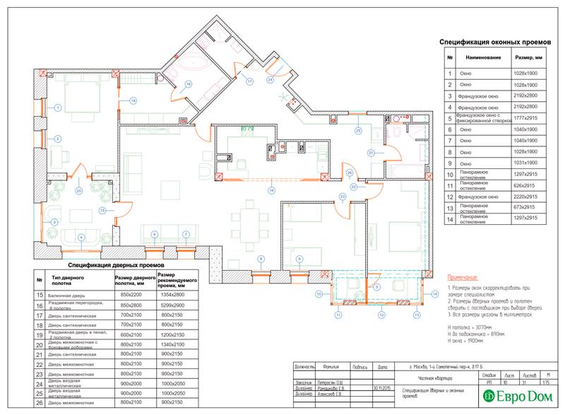 Дизайн 4-комнатной квартиры в стиле классицизм. Фото 038