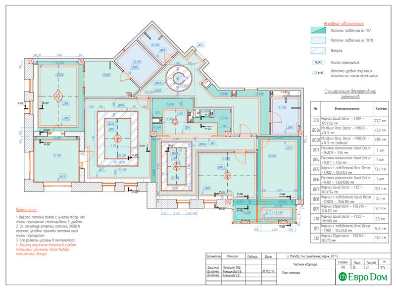 Дизайн 4-комнатной квартиры в стиле классицизм. Фото 041