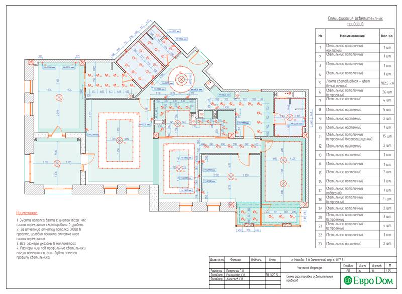 Дизайн 4-комнатной квартиры в стиле классицизм. Фото 044