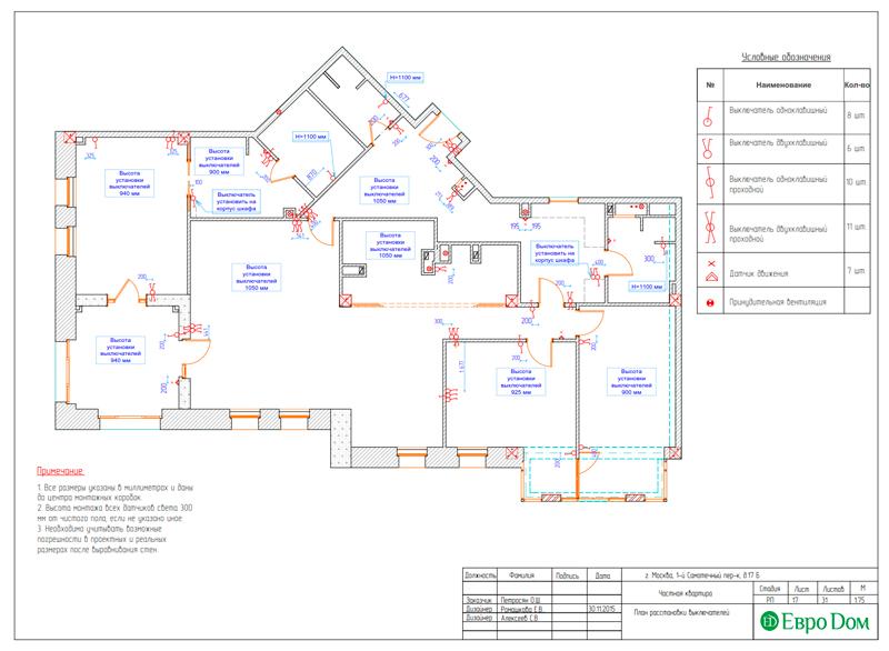 Дизайн 4-комнатной квартиры в стиле классицизм. Фото 045