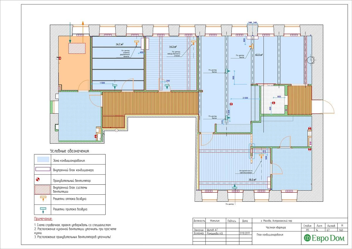 Дизайн 4-комнатной квартиры в стиле лофт. Фото 040