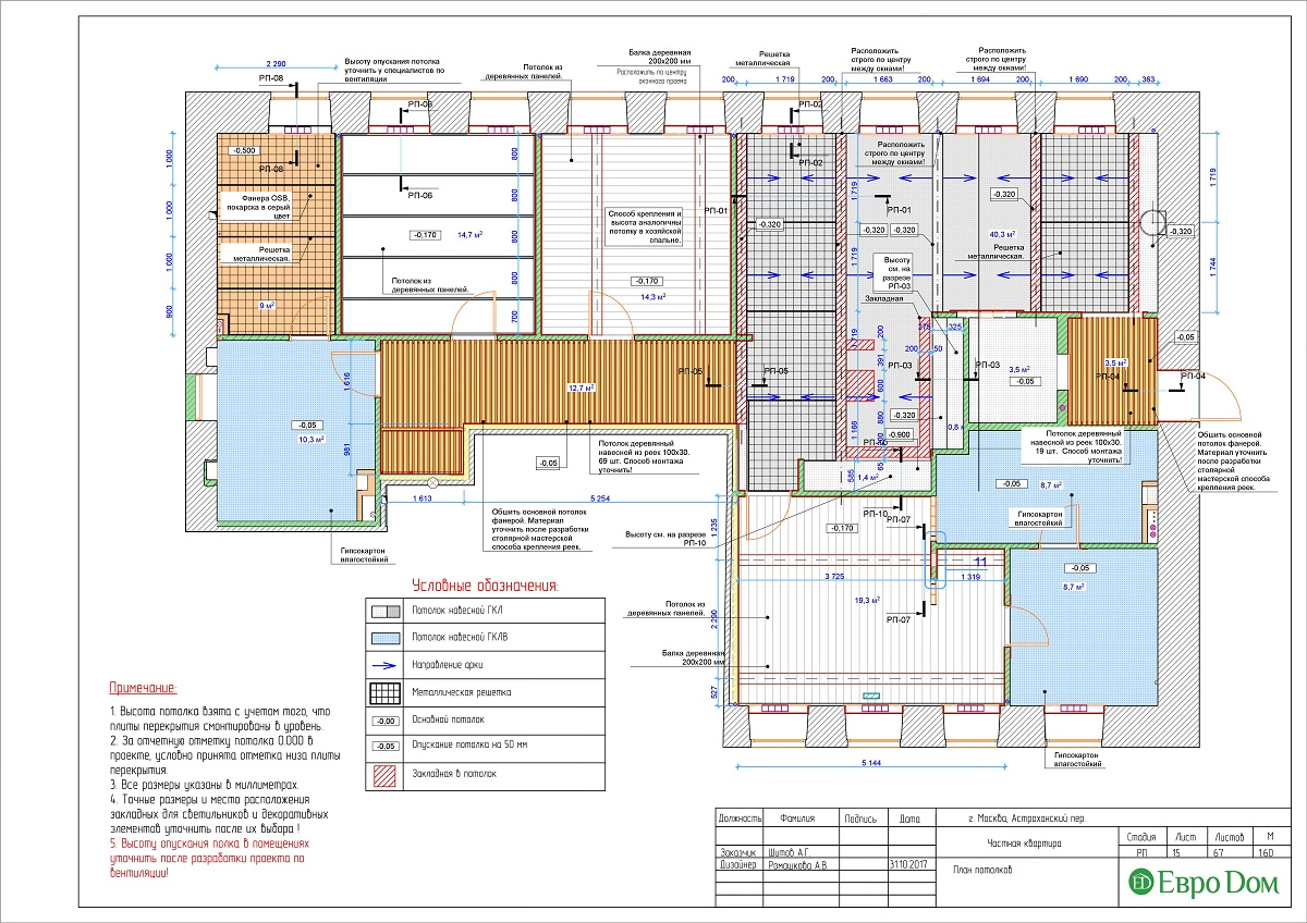 Дизайн 4-комнатной квартиры в стиле лофт. Фото 041