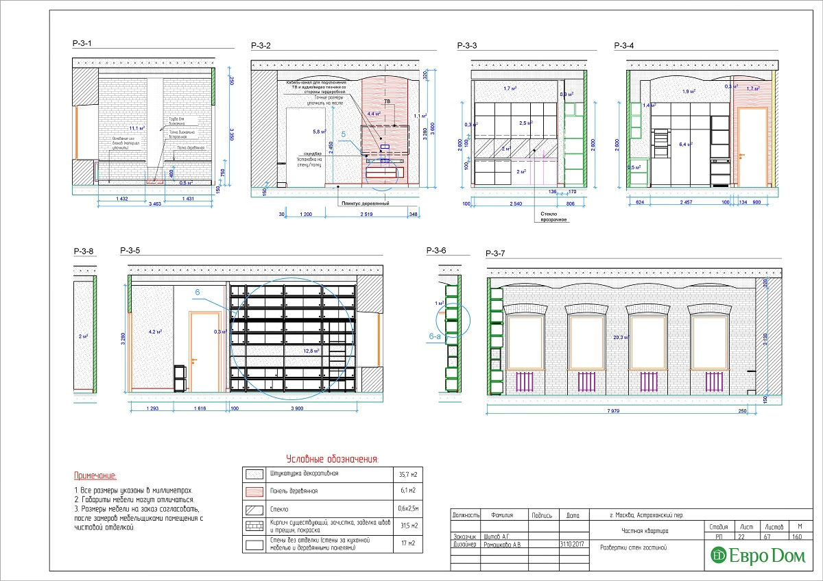 Дизайн 4-комнатной квартиры в стиле лофт. Фото 048