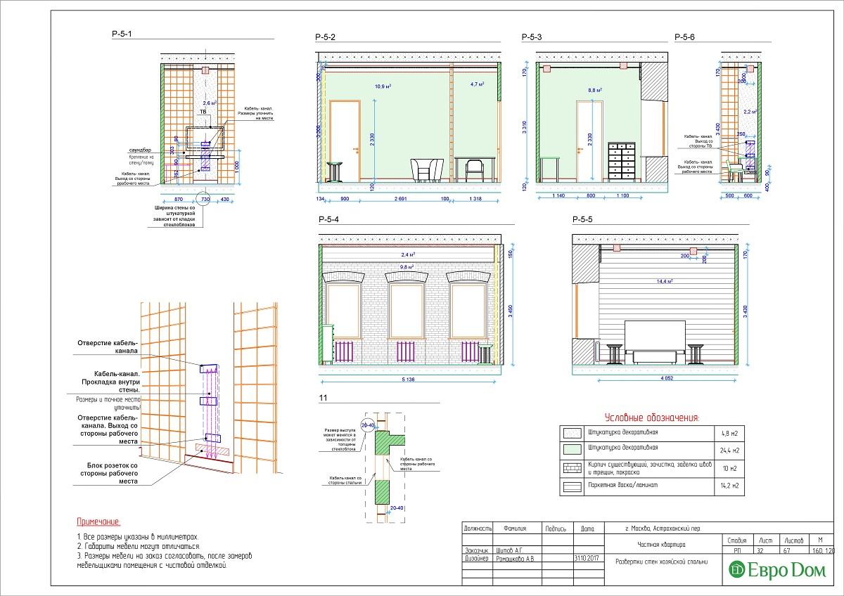 Дизайн 4-комнатной квартиры в стиле лофт. Фото 058