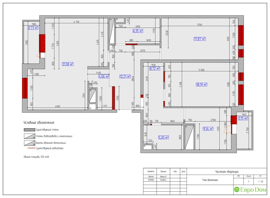 Дизайн 4-комнатной квартиры (120 кв. м) в стиле лофт. Фото 015