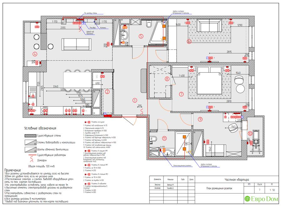 Дизайн 4-комнатной квартиры (120 кв. м) в стиле лофт. Фото 019