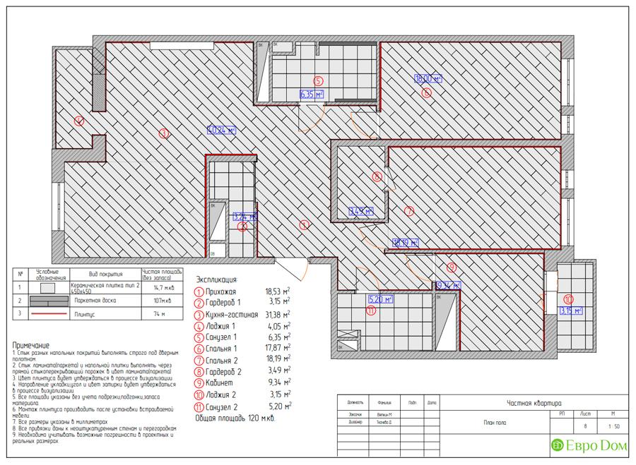 Дизайн 4-комнатной квартиры (120 кв. м) в стиле лофт. Фото 020