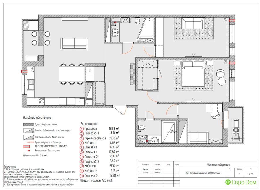 Дизайн 4-комнатной квартиры (120 кв. м) в стиле лофт. Фото 025