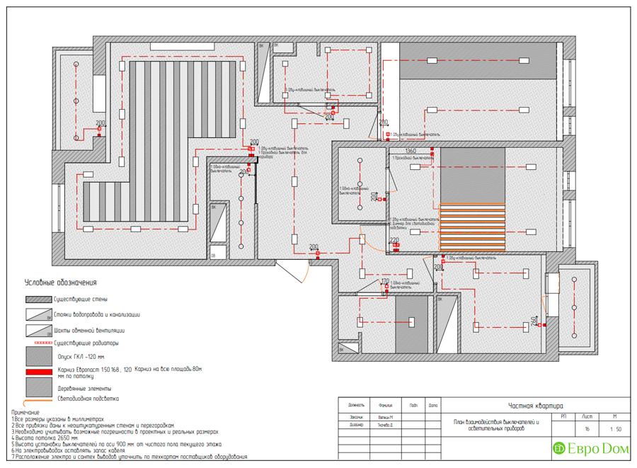 Дизайн 4-комнатной квартиры (120 кв. м) в стиле лофт. Фото 028