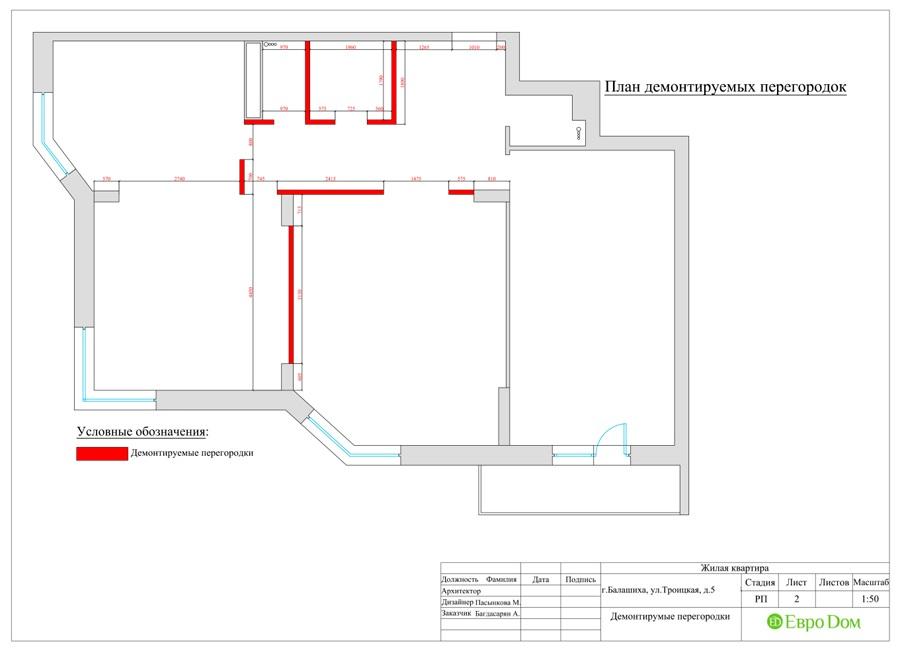 Дизайн интерьера 4-комнатной квартиры в стиле неоклассика. Фото 026