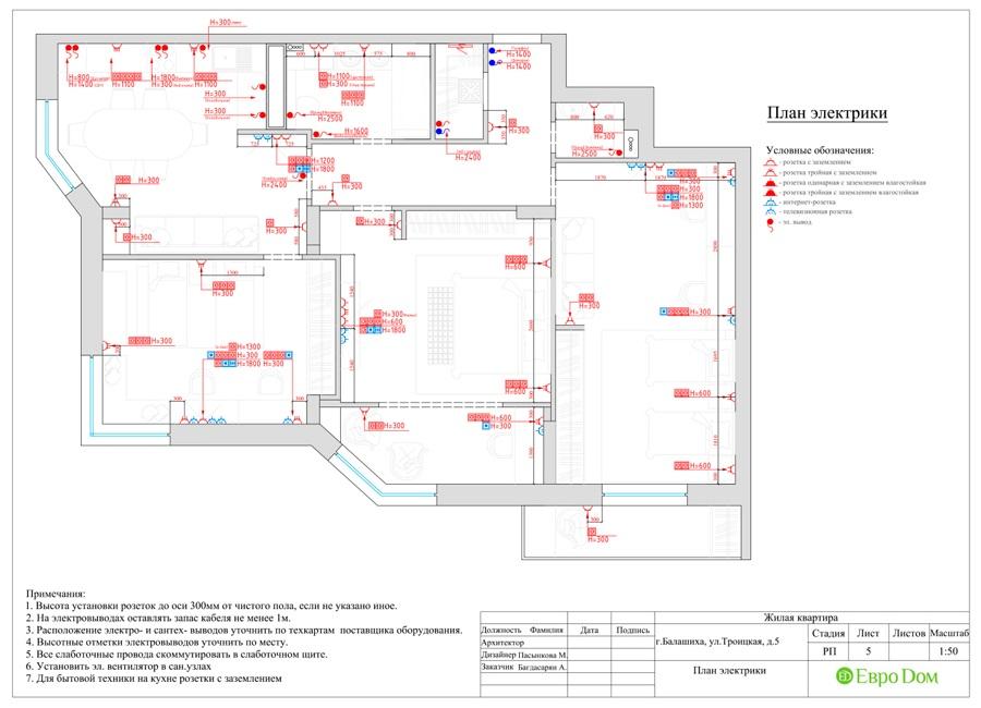 Дизайн интерьера 4-комнатной квартиры в стиле неоклассика. Фото 029