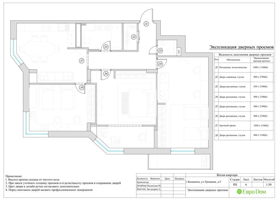 Дизайн интерьера 4-комнатной квартиры в стиле неоклассика. Фото 030