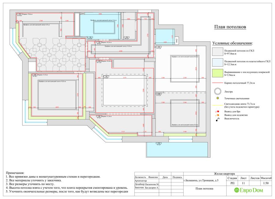 Дизайн интерьера 4-комнатной квартиры в стиле неоклассика. Фото 035