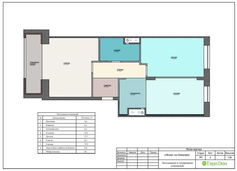 Дизайн 2-комнатной квартиры 84 кв. м в стиле лофт. Фото 027