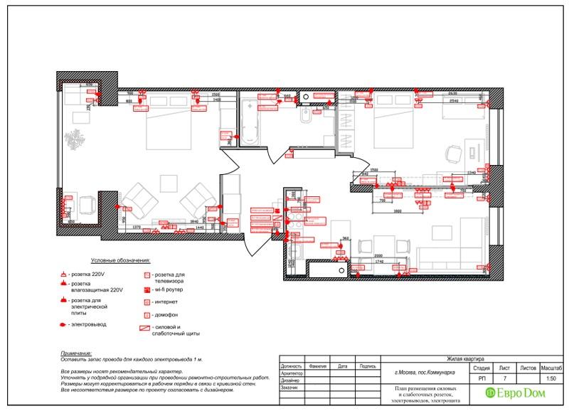 Дизайн 2-комнатной квартиры 84 кв. м в стиле лофт. Фото 029