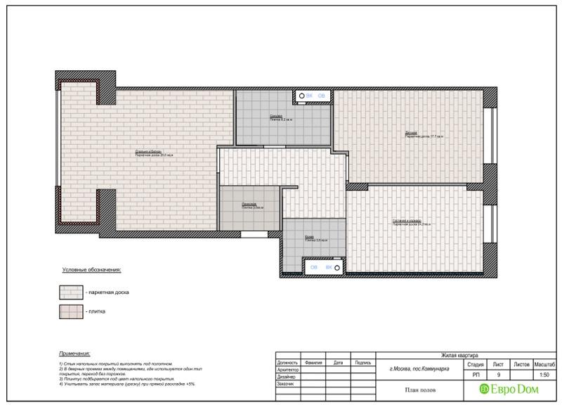 Дизайн 2-комнатной квартиры 84 кв. м в стиле лофт. Фото 031