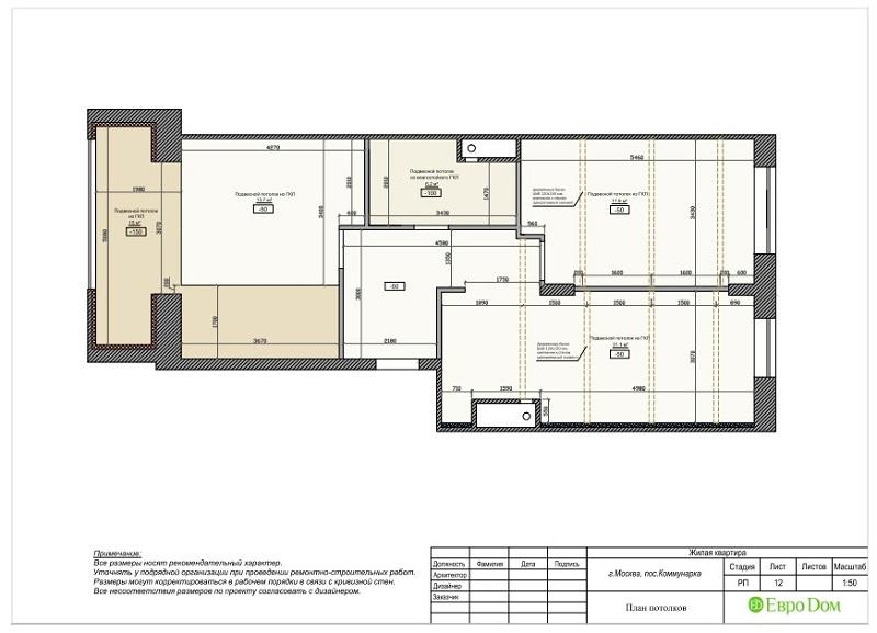 Дизайн 2-комнатной квартиры 84 кв. м в стиле лофт. Фото 035