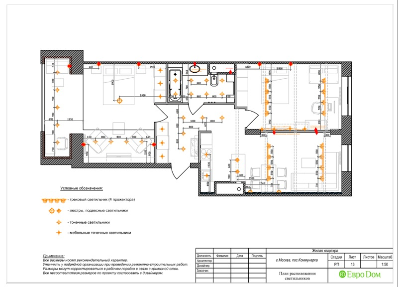 Дизайн 2-комнатной квартиры 84 кв. м в стиле лофт. Фото 036