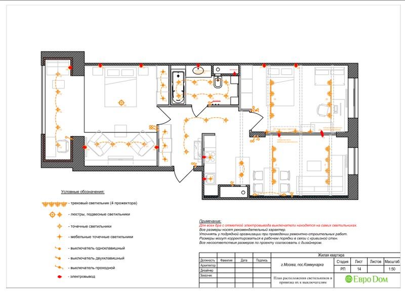 Дизайн 2-комнатной квартиры 84 кв. м в стиле лофт. Фото 037