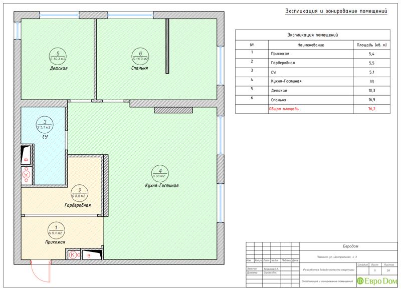 Дизайн 2-комнатной квартиры в классическом стиле. Фото 021
