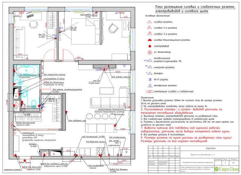 Дизайн 2-комнатной квартиры в классическом стиле. Фото 022