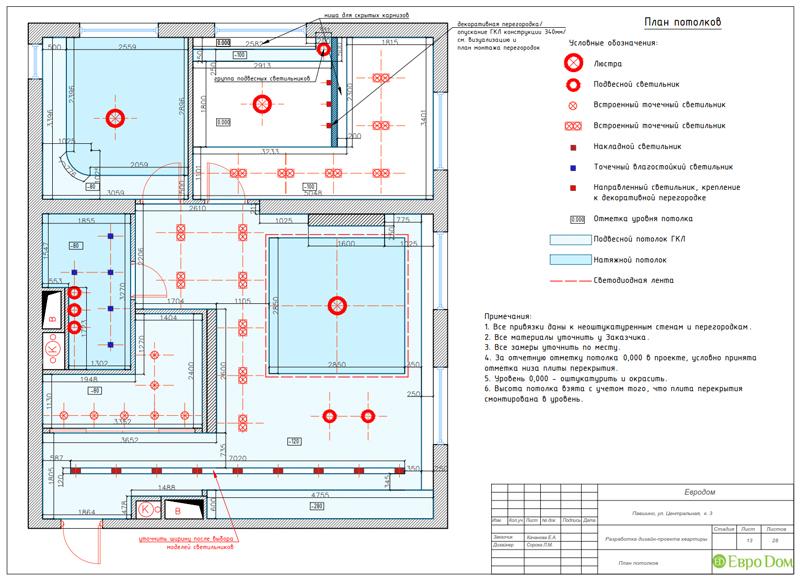Дизайн 2-комнатной квартиры в классическом стиле. Фото 029