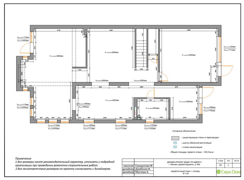 Дизайн интерьера коттеджа 393 кв. м в английском стиле. Фото 017