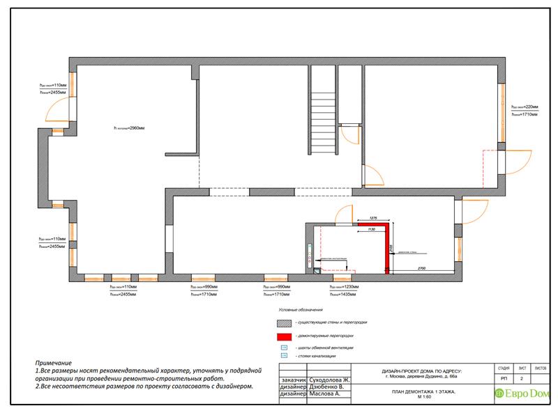 Дизайн интерьера коттеджа 393 кв. м в английском стиле. Фото 021