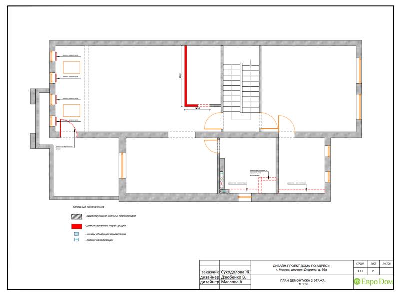 Дизайн интерьера коттеджа 393 кв. м в английском стиле. Фото 022