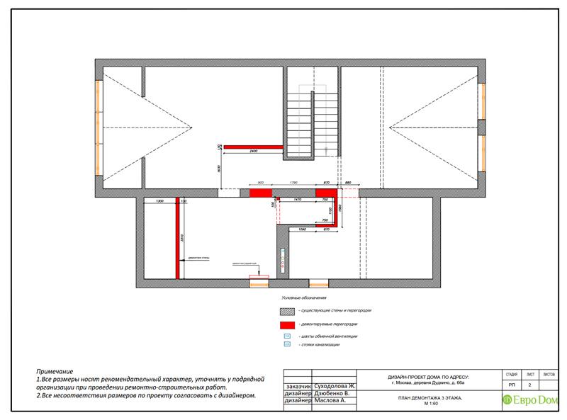 Дизайн интерьера коттеджа 393 кв. м в английском стиле. Фото 023