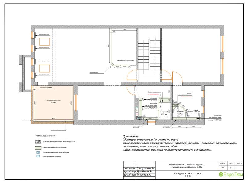 Дизайн интерьера коттеджа 393 кв. м в английском стиле. Фото 026
