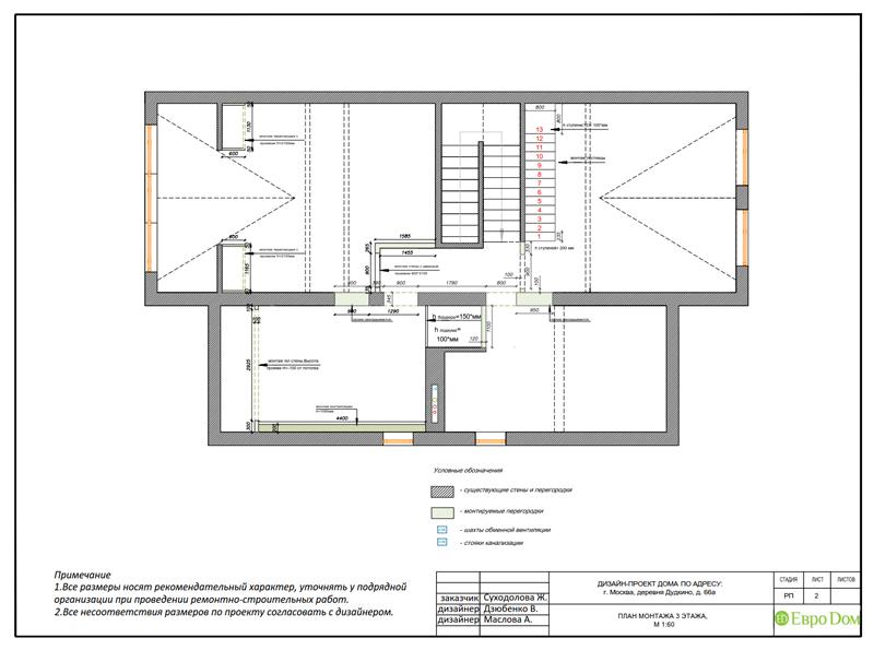Дизайн интерьера коттеджа 393 кв. м в английском стиле. Фото 027