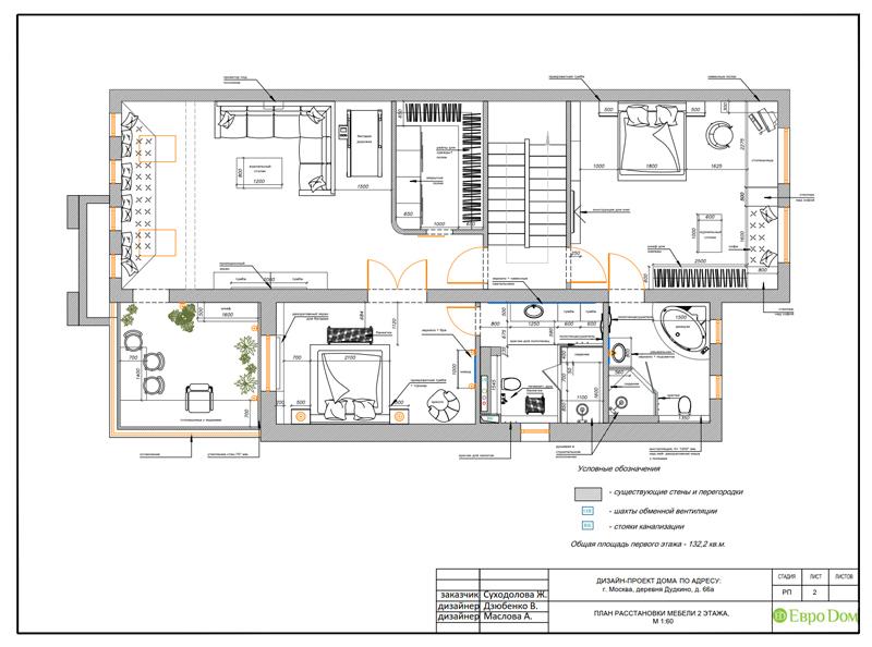 Дизайн интерьера коттеджа 393 кв. м в английском стиле. Фото 030