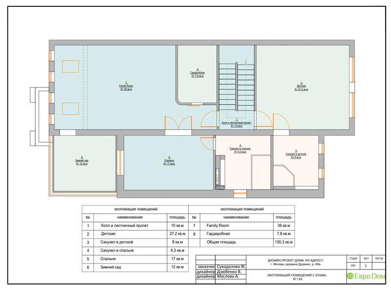 Дизайн интерьера коттеджа 393 кв. м в английском стиле. Фото 034