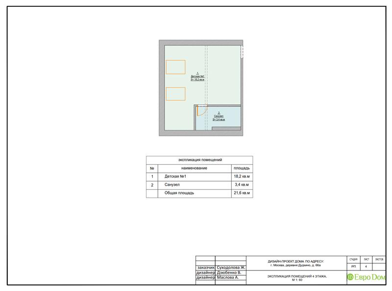 Дизайн интерьера коттеджа 393 кв. м в английском стиле. Фото 036