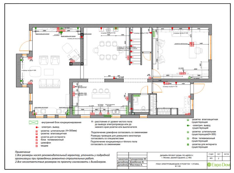 Дизайн интерьера коттеджа 393 кв. м в английском стиле. Фото 037