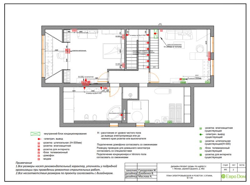 Дизайн интерьера коттеджа 393 кв. м в английском стиле. Фото 039
