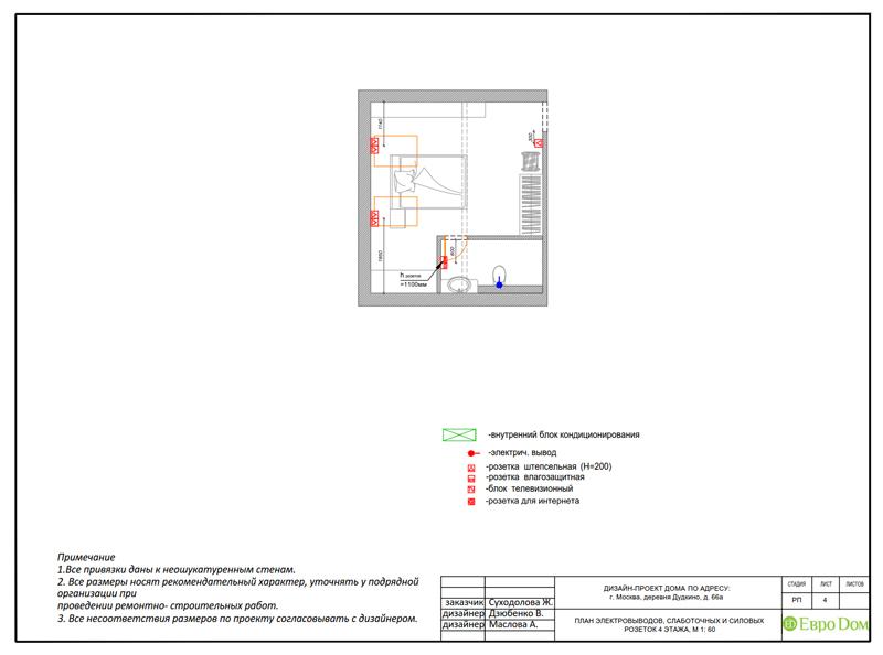 Дизайн интерьера коттеджа 393 кв. м в английском стиле. Фото 040