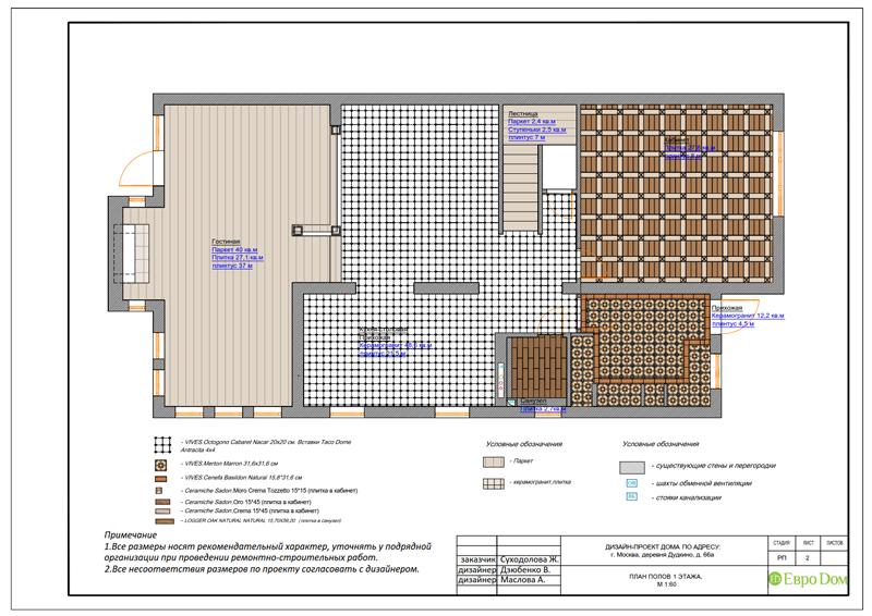 Дизайн интерьера коттеджа 393 кв. м в английском стиле. Фото 041