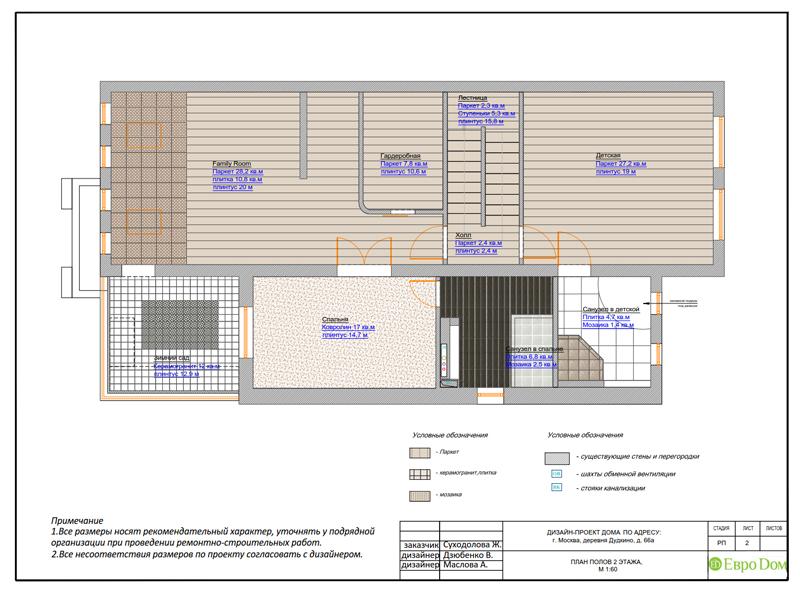 Дизайн интерьера коттеджа 393 кв. м в английском стиле. Фото 042
