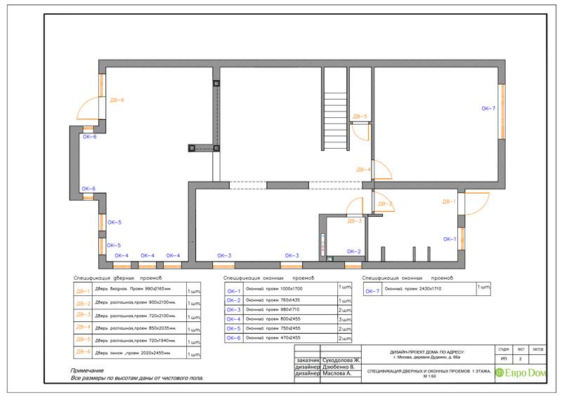 Дизайн интерьера коттеджа 393 кв. м в английском стиле. Фото 049