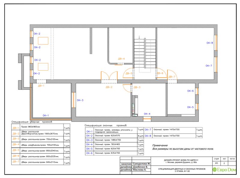 Дизайн интерьера коттеджа 393 кв. м в английском стиле. Фото 050