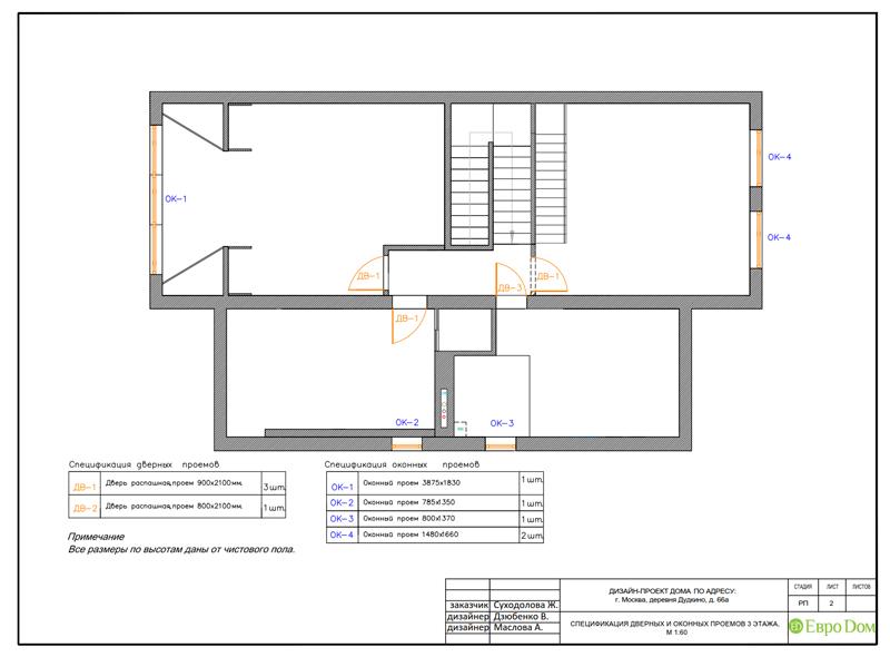 Дизайн интерьера коттеджа 393 кв. м в английском стиле. Фото 051