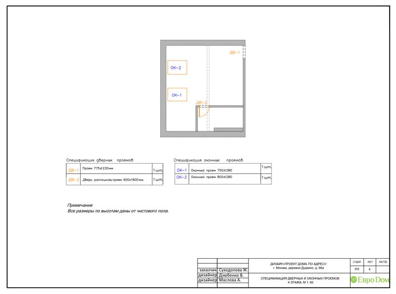 Дизайн интерьера коттеджа 393 кв. м в английском стиле. Фото 052