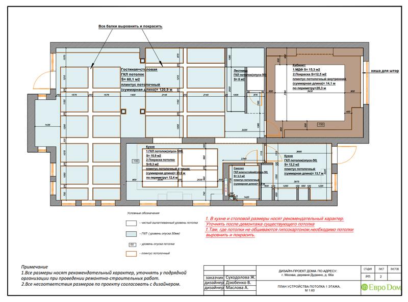 Дизайн интерьера коттеджа 393 кв. м в английском стиле. Фото 056