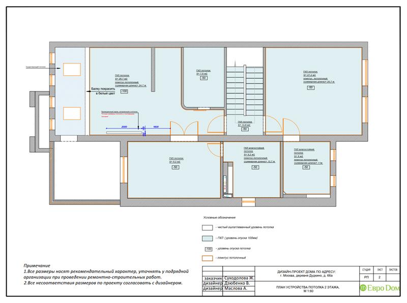 Дизайн интерьера коттеджа 393 кв. м в английском стиле. Фото 057