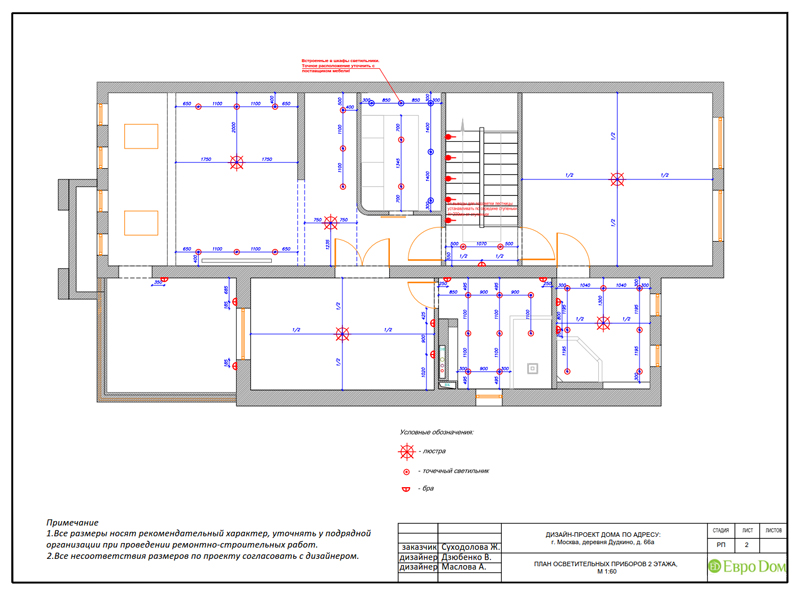 Дизайн интерьера коттеджа 393 кв. м в английском стиле. Фото 061